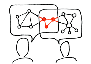 graphcommons-collaborative-mapping